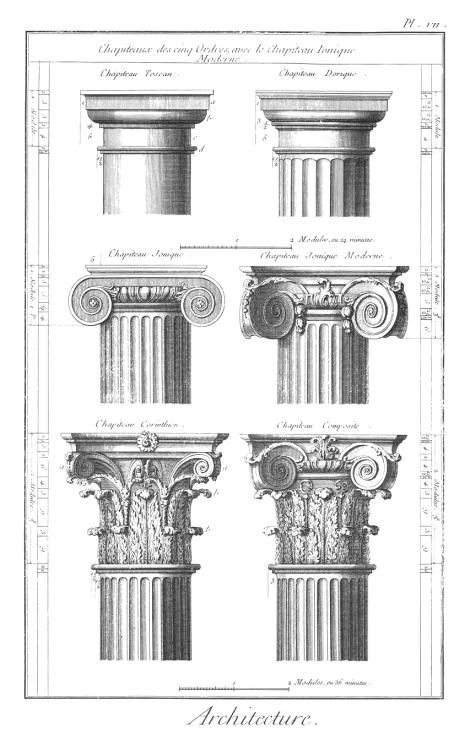 6ac22-classical_orders
